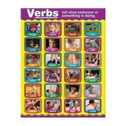 "画像1: 【CD-114049】CHART ""VERBS"""
