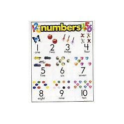 """画像1: 【T-38010】LEARNING CHART """"NUMBERS"""""""