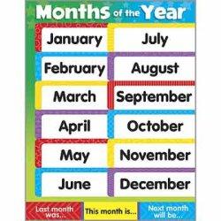 """画像1: 【T-38204】LEARNING CHART """"MONTHS OF THE YEAR"""""""
