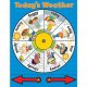 "【CD-114120】LEARNING CHART ""WEATHER WHEEL"""